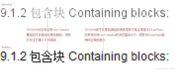 chrome firefox text shadow