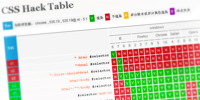 css hack table