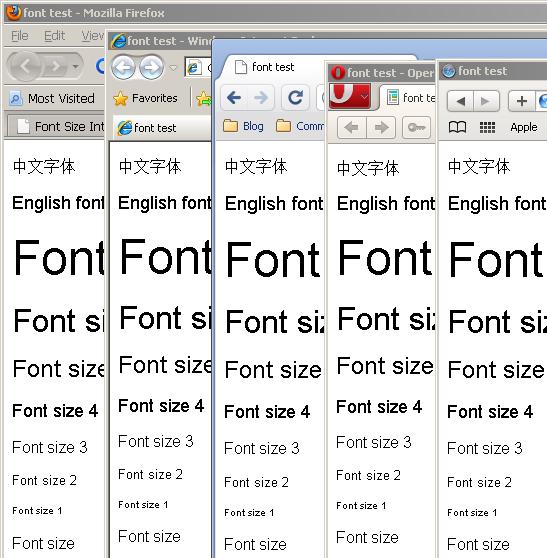 font size compare