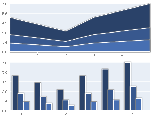 plotkit javascript chart plotting