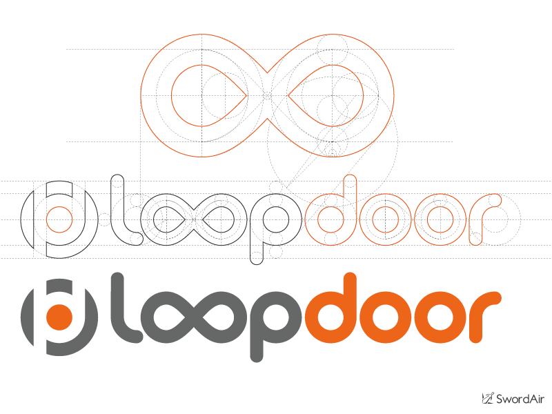loopdoor final